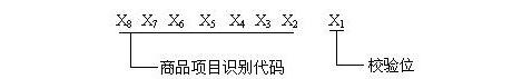 EAN/UCC-8代碼結構
