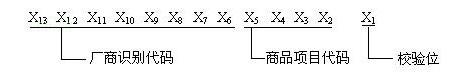 EAN/UCC-13代碼結構二